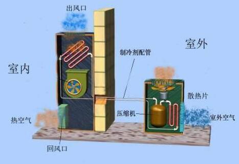 中央空调原理.jpg